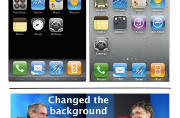 iPhone – Changes