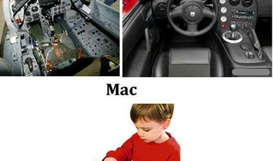 Car Operating System