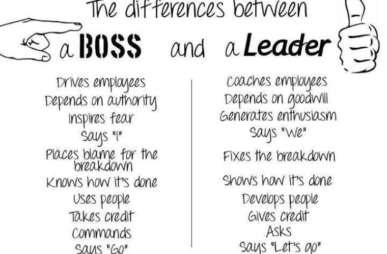 Image result for differences between leader and boss