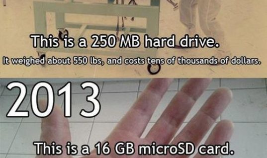Hard Drive Evolution