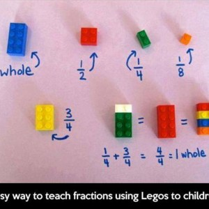 Teaching Fractions