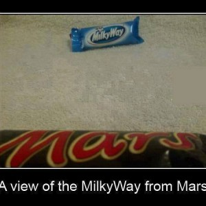 View of Mily Way Galaxy