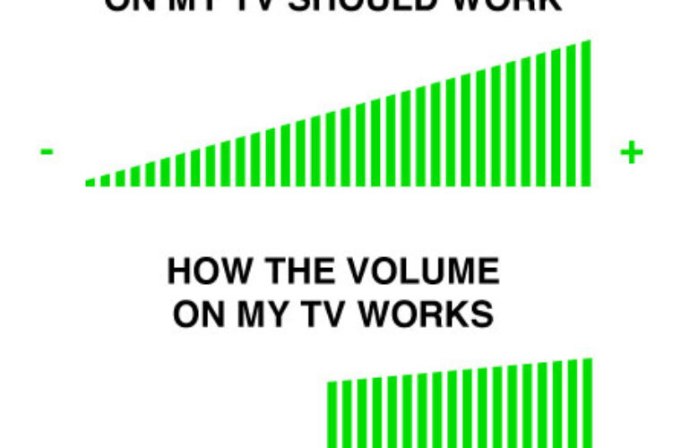 How volume TV works