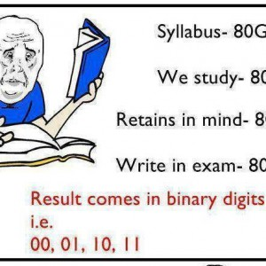 Student life is Computer Memory
