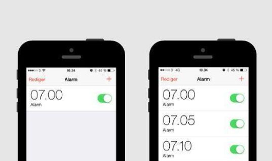 2 Kinds of Alarm People