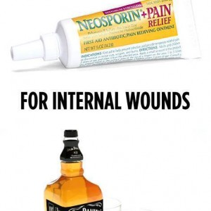 Solution of Wounds