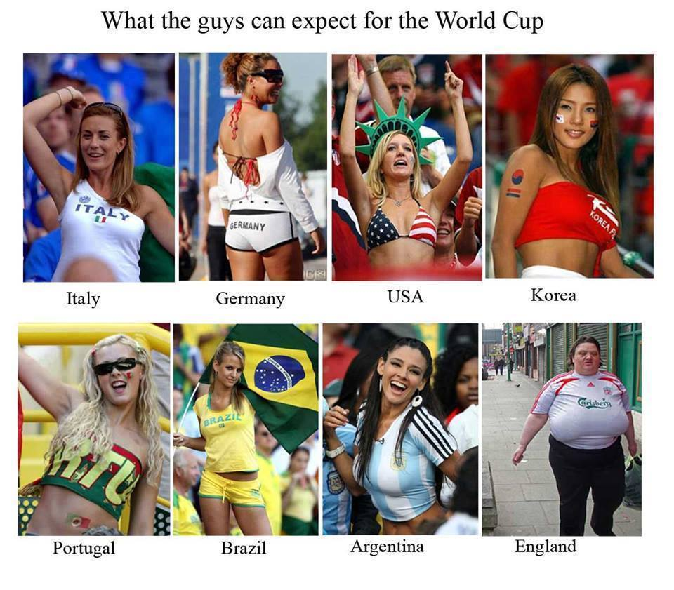 Guys expectation from World Cup