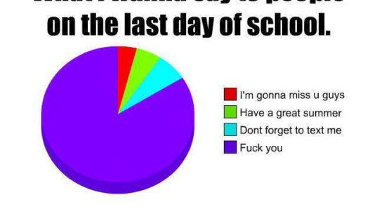 On Last day of school