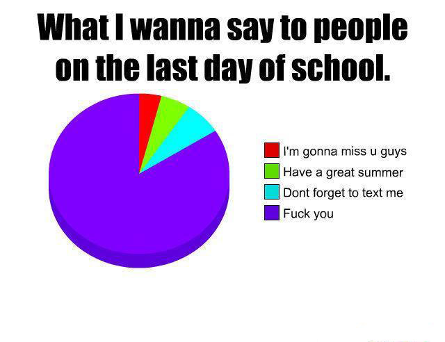 last day of school quotes funny