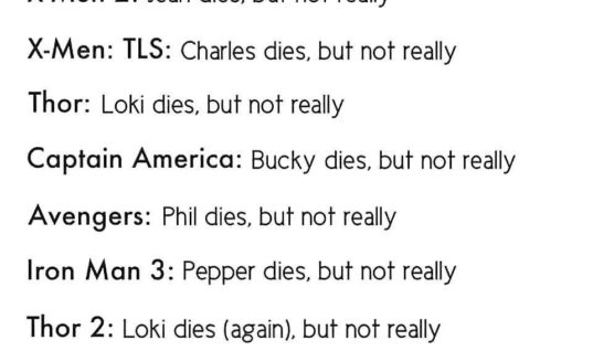 Summary of Marvel Movies