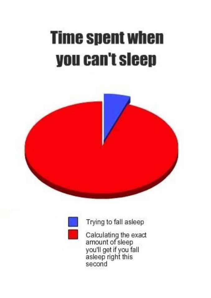 Time Spent When You Can T Sleep Funny Pictures Quotes Memes