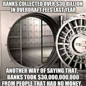 Banks Collected Overdraft
