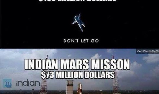 Gravity Vs Indian Mars Mission