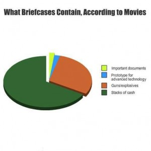 Briefcases in Movies