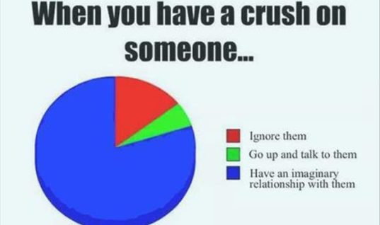 Crush on someone