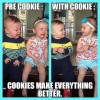 Cookies and Kids