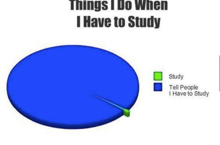 When I have to study!