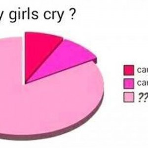 Why girls cry!