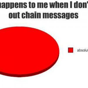 When I dont send chain msgs