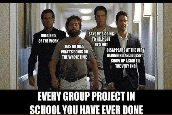 Online group projects
