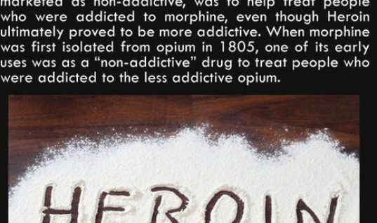 Heroin Facts