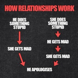 How Relationships Work