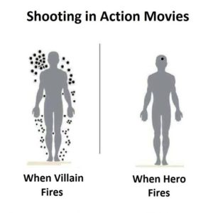 Shooting In Action Movies