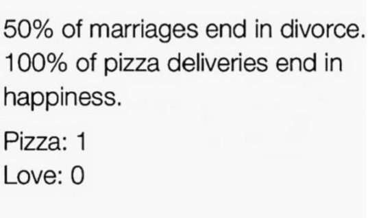Pizza Versus Love