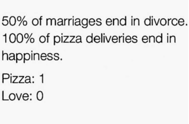 Pizza Love Quotes Custom Pizza Versus Love Funny Pictures Quotes Memes Funny Images